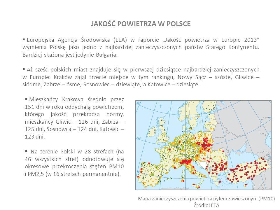 """JAKOŚĆ POWIETRZA W POLSCE  Europejska Agencja Środowiska (EEA) w raporcie """"Jakość powietrza w Europie 2013"""" wymienia Polskę jako jedno z najbardziej"""