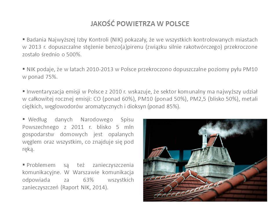 JAKOŚĆ POWIETRZA W POLSCE  Badania Najwyższej Izby Kontroli (NIK) pokazały, że we wszystkich kontrolowanych miastach w 2013 r. dopuszczalne stężenie