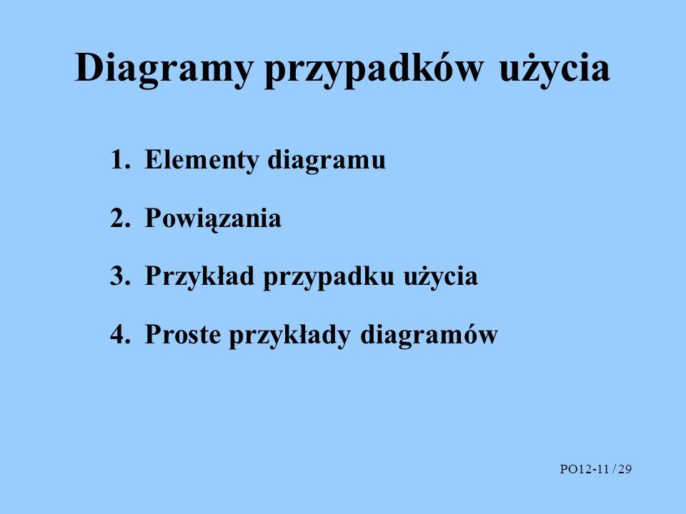 Diagramy przypadków użycia 1.Elementy diagramu 2.Powiązania 3.Przykład przypadku użycia 4.Proste przykłady diagramów PO12-11 / 29