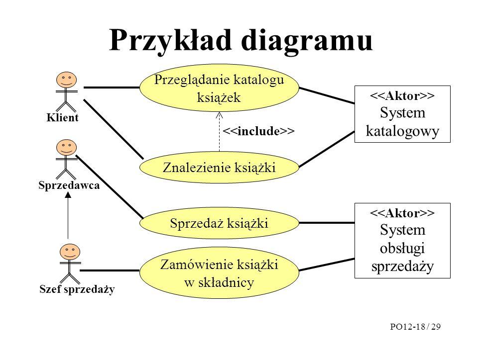 Przykład diagramu Znalezienie książki > System katalogowy Klient Przeglądanie katalogu książek Szef sprzedaży Sprzedawca Zamówienie książki w składnicy Sprzedaż książki > System obsługi sprzedaży > PO12-18 / 29