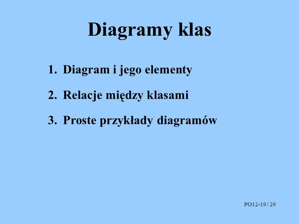 Diagramy klas 1.Diagram i jego elementy 2.Relacje między klasami 3.Proste przykłady diagramów PO12-19 / 29