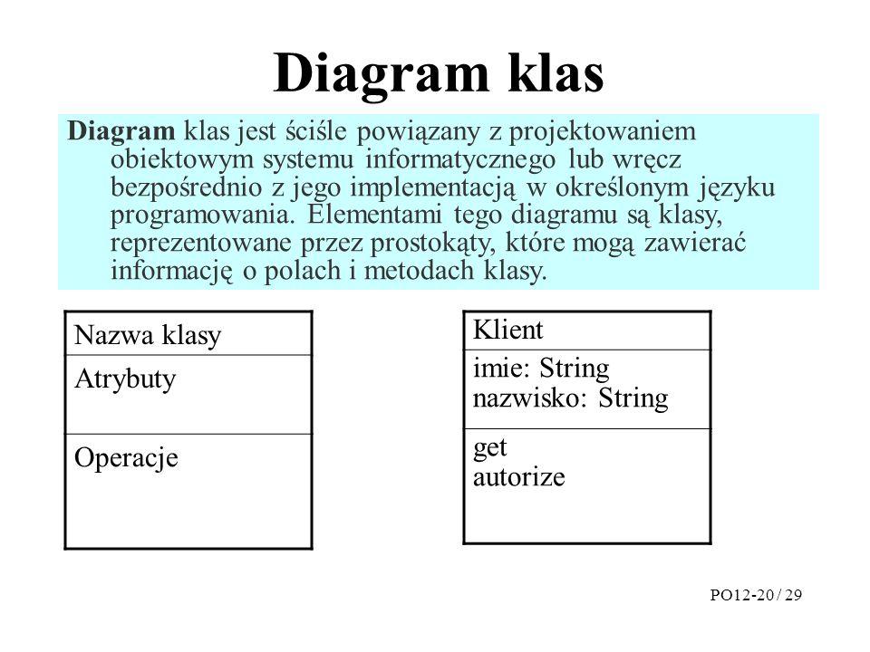 Diagram klas Diagram klas jest ściśle powiązany z projektowaniem obiektowym systemu informatycznego lub wręcz bezpośrednio z jego implementacją w określonym języku programowania.