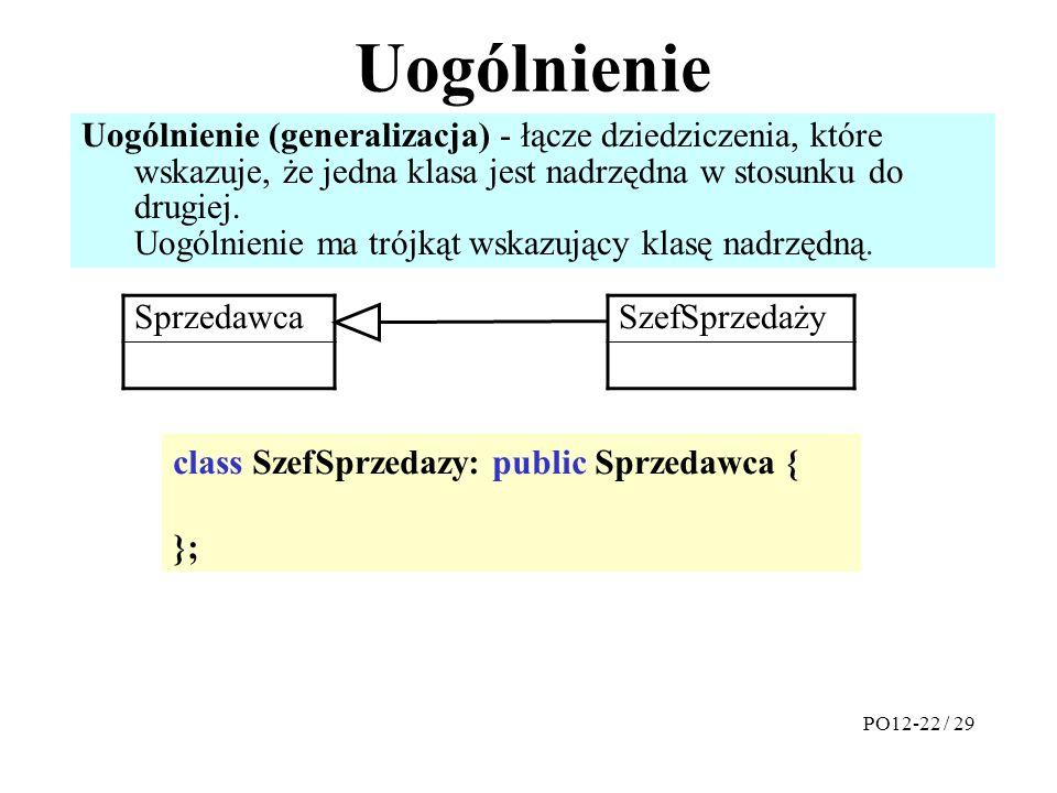Uogólnienie Sprzedawca SzefSprzedaży PO12-22 / 29 Uogólnienie (generalizacja) - łącze dziedziczenia, które wskazuje, że jedna klasa jest nadrzędna w stosunku do drugiej.