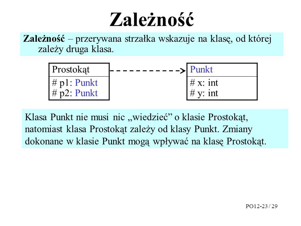 Zależność Prostokąt # p1: Punkt # p2: Punkt Punkt # x: int # y: int PO12-23 / 29 Zależność – przerywana strzałka wskazuje na klasę, od której zależy druga klasa.