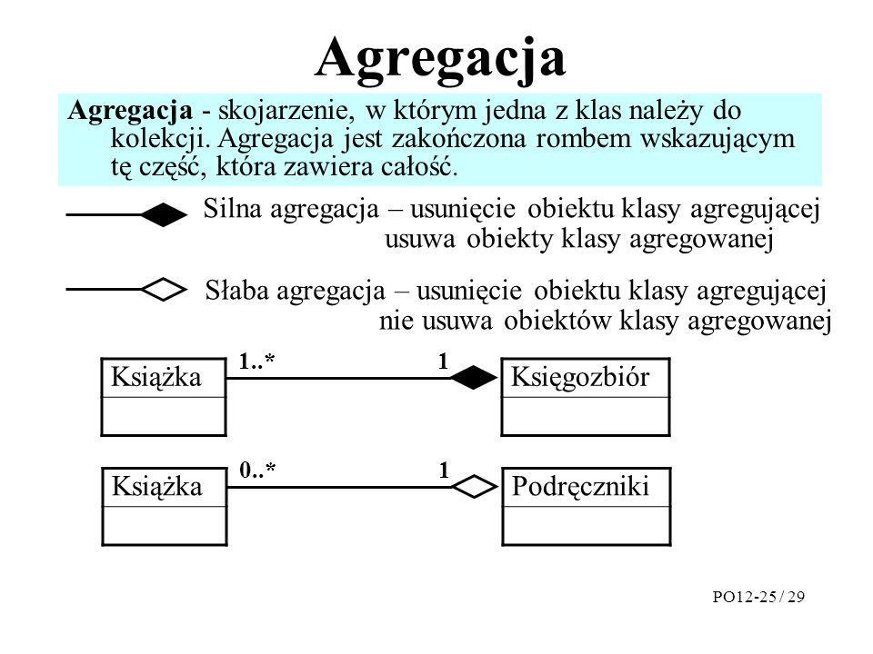 Agregacja Książka Księgozbiór 1..*1 PO12-25 / 29 Agregacja - skojarzenie, w którym jedna z klas należy do kolekcji.