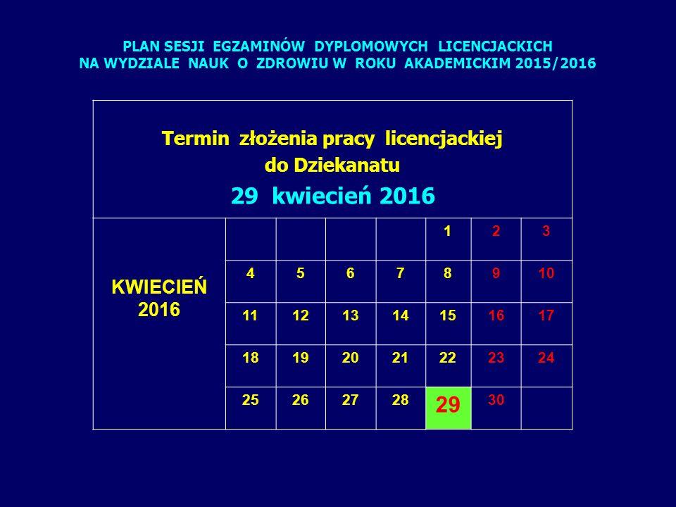 PLAN SESJI EGZAMINÓW DYPLOMOWYCH LICENCJACKICH NA WYDZIALE NAUK O ZDROWIU W ROKU AKADEMICKIM 2015/2016 16 CZERWIEC OSTATECZNY TERMIN ZŁOŻENIA INDEKSÓW W DZIEKANACIE 22 CZERWIEC EGZAMIN TEORETYCZNY 23 CZERWIEC EGZAMIN PRAKTYCZNY DIETETYKA studia I stopnia stacjonarne CZERWIEC LIPIEC 2016 12345 6789101112 13141516171819 20212223242526 27282930123 45678910 24 CZERWIEC OBRONA PRACY LICENCJACKIEJ 3 CZERWIEC OSTATECZNY ZŁOŻENIA W DZIEKANACIE OPINII PROMOTORA I RECENZJI