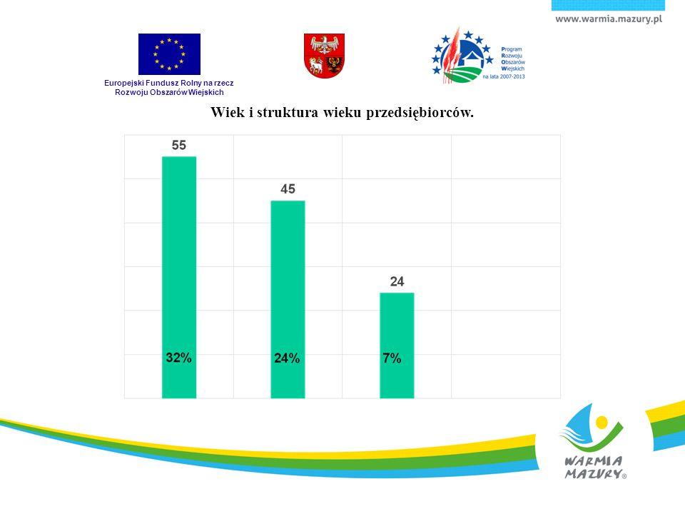 Europejski Fundusz Rolny na rzecz Rozwoju Obszarów Wiejskich Wiek i struktura wieku przedsiębiorców.