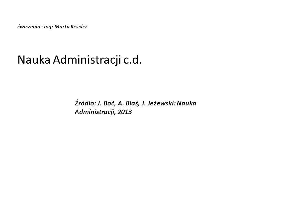 ćwiczenia - mgr Marta Kessler Nauka Administracji c.d. Źródło: J. Boć, A. Błaś, J. Jeżewski: Nauka Administracji, 2013