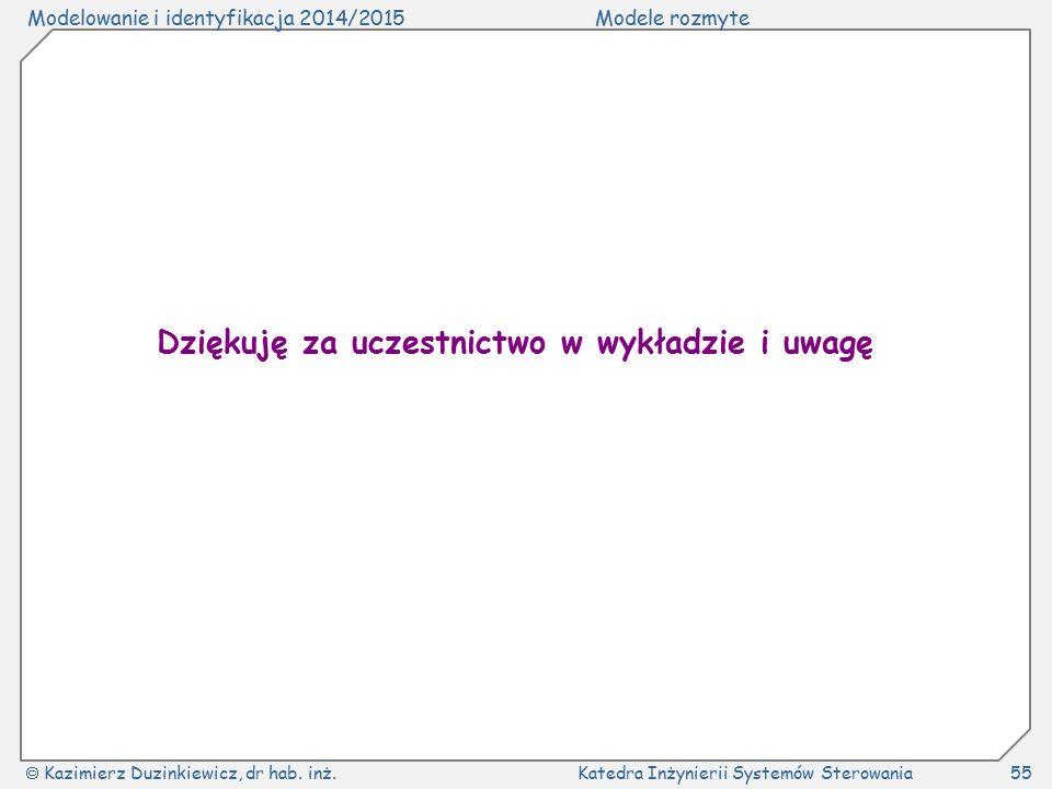 Modelowanie i identyfikacja 2014/2015Modele rozmyte  Kazimierz Duzinkiewicz, dr hab.