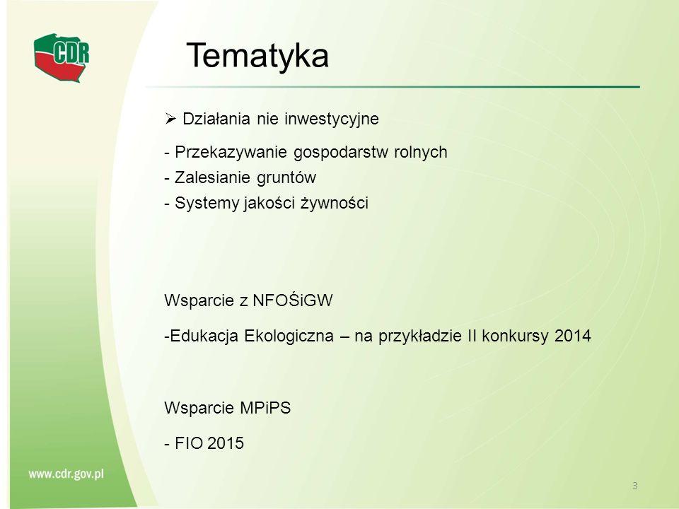 3 Tematyka  Działania nie inwestycyjne - Przekazywanie gospodarstw rolnych - Zalesianie gruntów - Systemy jakości żywności Wsparcie z NFOŚiGW -Edukac
