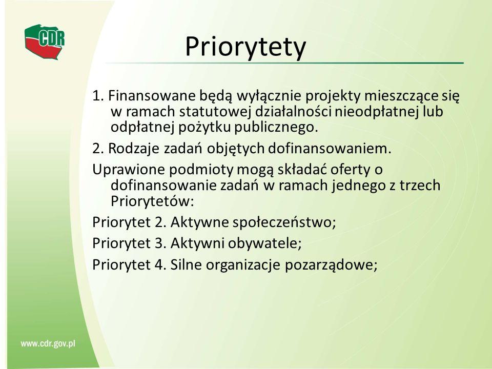 Priorytety 1. Finansowane będą wyłącznie projekty mieszczące się w ramach statutowej działalności nieodpłatnej lub odpłatnej pożytku publicznego. 2. R