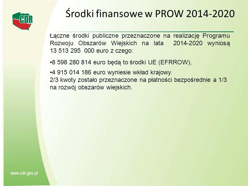 Środki finansowe w PROW 2014-2020 Łączne środki publiczne przeznaczone na realizację Programu Rozwoju Obszarów Wiejskich na lata 2014-2020 wyniosą 13