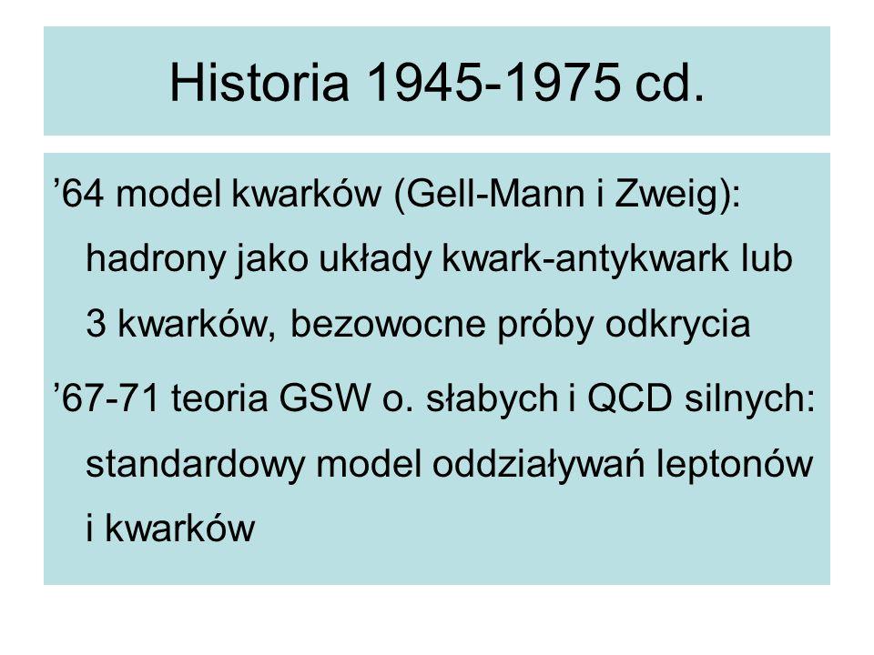 Historia 1945-1975 cd. '64 model kwarków (Gell-Mann i Zweig): hadrony jako układy kwark-antykwark lub 3 kwarków, bezowocne próby odkrycia '67-71 teori