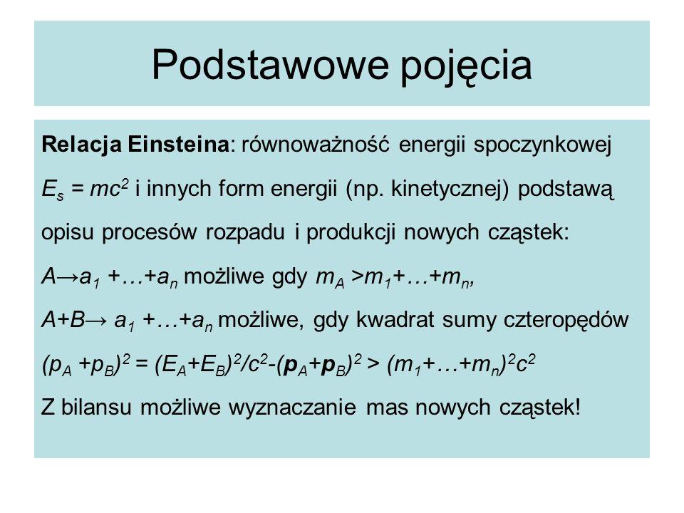 Podstawowe pojęcia Relacja Einsteina: równoważność energii spoczynkowej E s = mc 2 i innych form energii (np. kinetycznej) podstawą opisu procesów roz