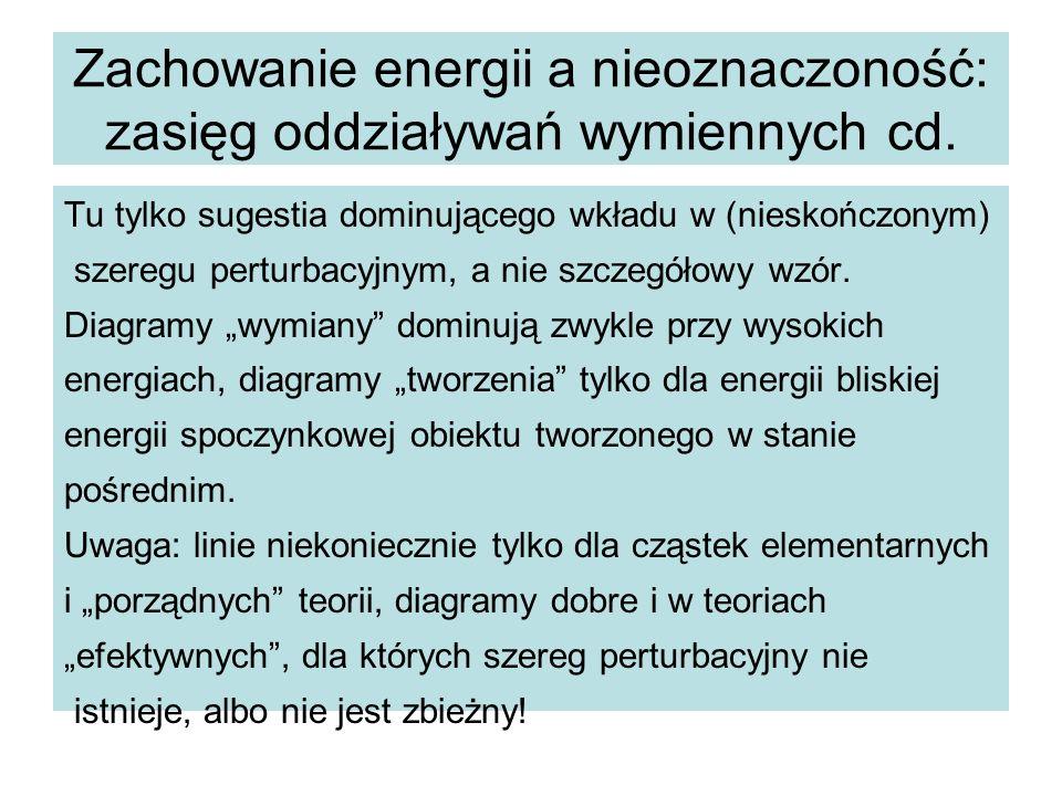 Zachowanie energii a nieoznaczoność: zasięg oddziaływań wymiennych cd. Tu tylko sugestia dominującego wkładu w (nieskończonym) szeregu perturbacyjnym,