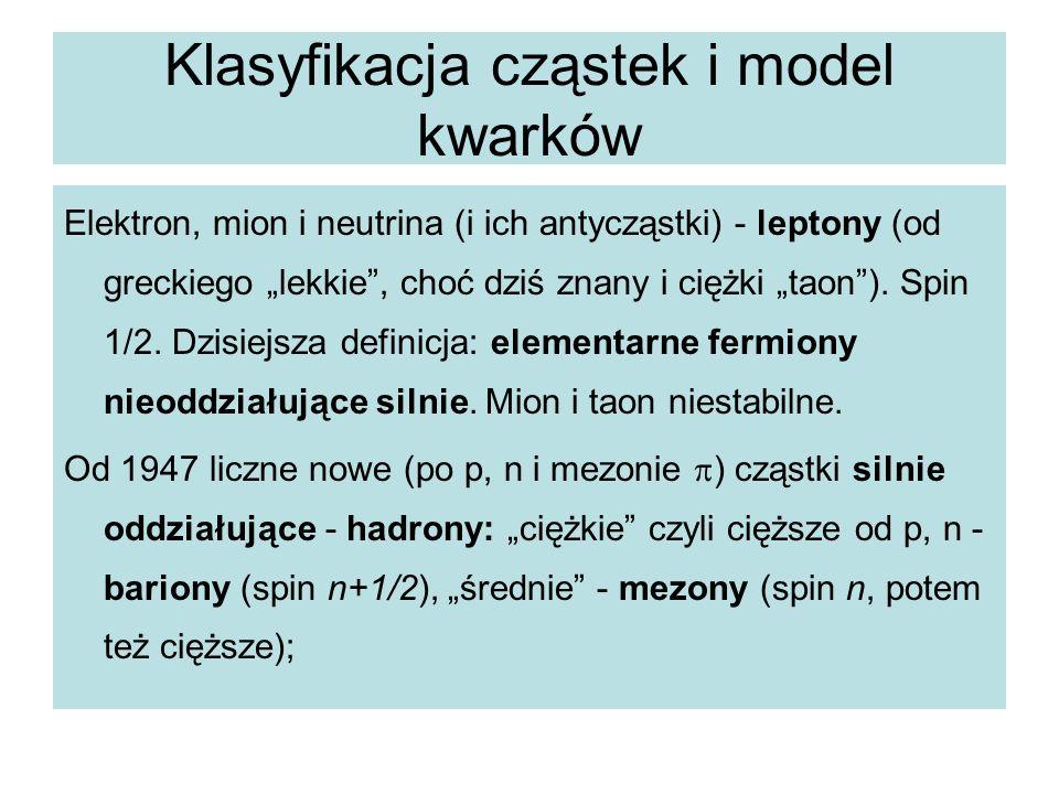 """Klasyfikacja cząstek i model kwarków Elektron, mion i neutrina (i ich antycząstki) - leptony (od greckiego """"lekkie"""", choć dziś znany i ciężki """"taon"""")."""
