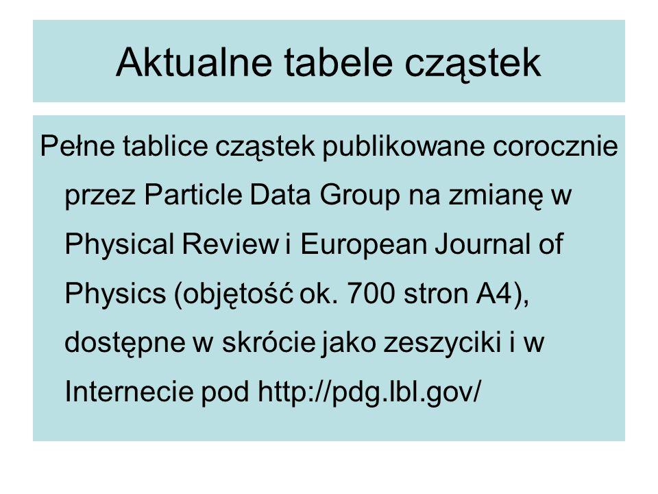 Aktualne tabele cząstek Pełne tablice cząstek publikowane corocznie przez Particle Data Group na zmianę w Physical Review i European Journal of Physic