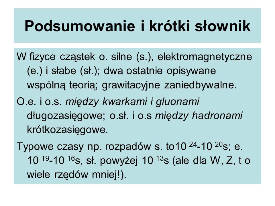 Podsumowanie i krótki słownik W fizyce cząstek o. silne (s.), elektromagnetyczne (e.) i słabe (sł.); dwa ostatnie opisywane wspólną teorią; grawitacyj