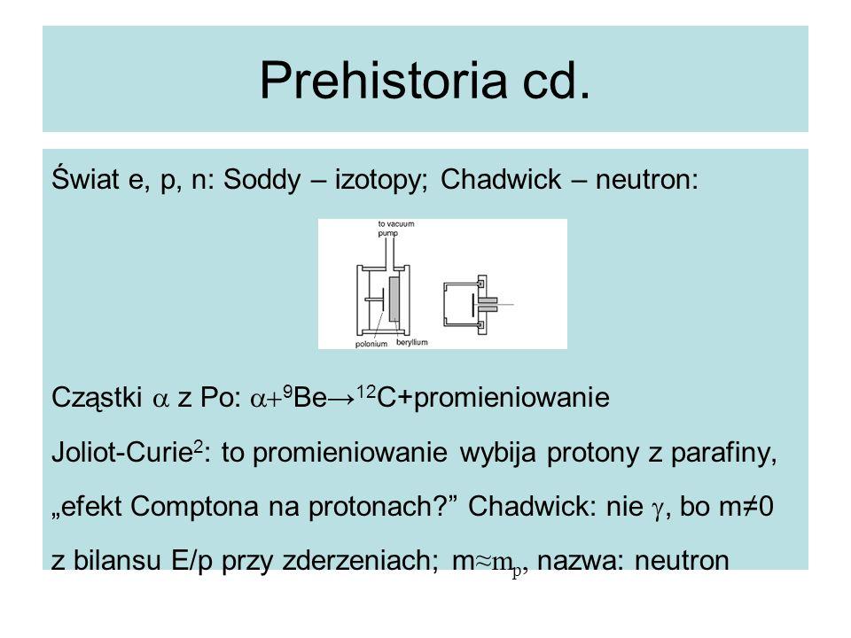 Prehistoria cd. Świat e, p, n: Soddy – izotopy; Chadwick – neutron: Cząstki  z Po:  9 Be→ 12 C+promieniowanie Joliot-Curie 2 : to promieniowanie wy