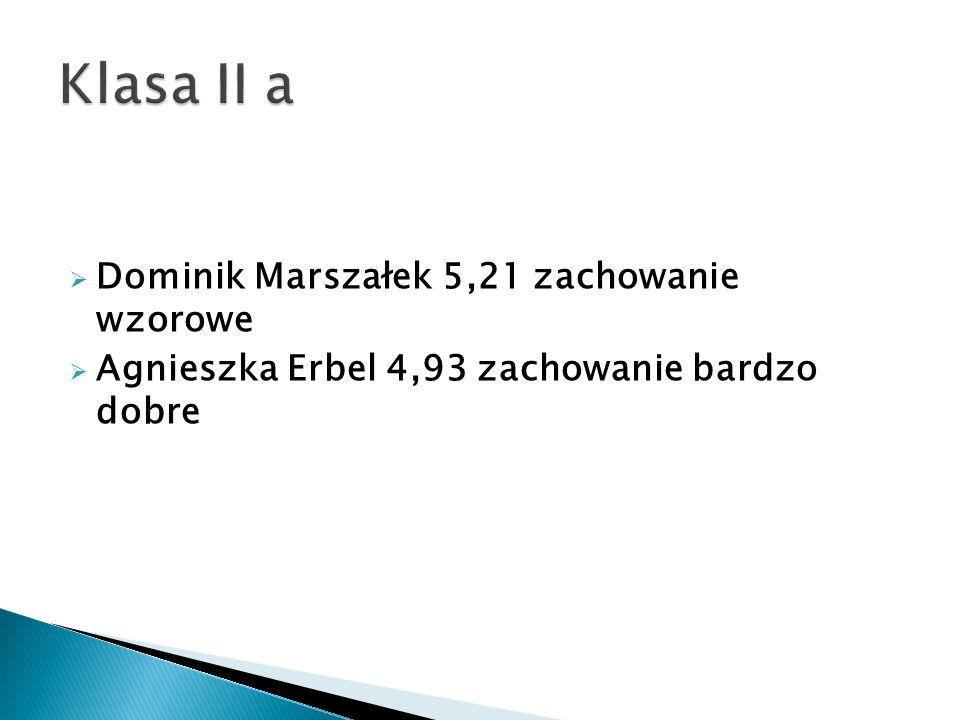  Dominik Marszałek 5,21 zachowanie wzorowe  Agnieszka Erbel 4,93 zachowanie bardzo dobre