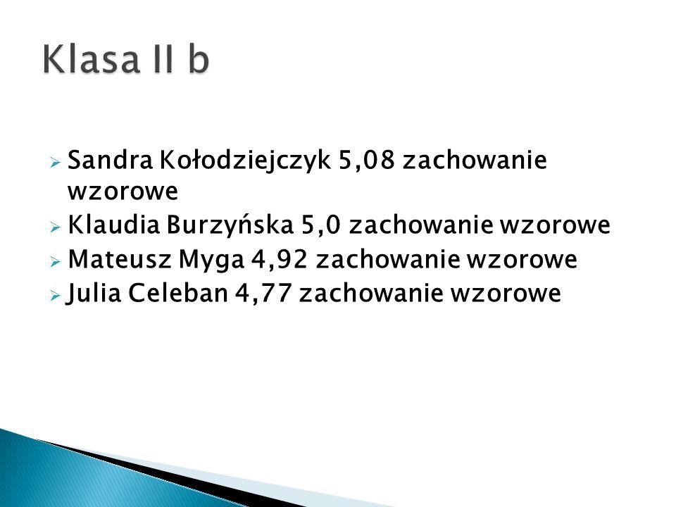  Sandra Kołodziejczyk 5,08 zachowanie wzorowe  Klaudia Burzyńska 5,0 zachowanie wzorowe  Mateusz Myga 4,92 zachowanie wzorowe  Julia Celeban 4,77