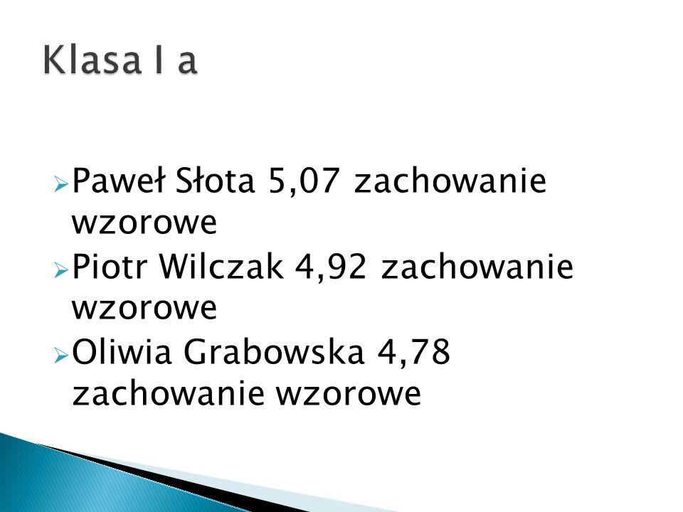  Paweł Słota 5,07 zachowanie wzorowe  Piotr Wilczak 4,92 zachowanie wzorowe  Oliwia Grabowska 4,78 zachowanie wzorowe
