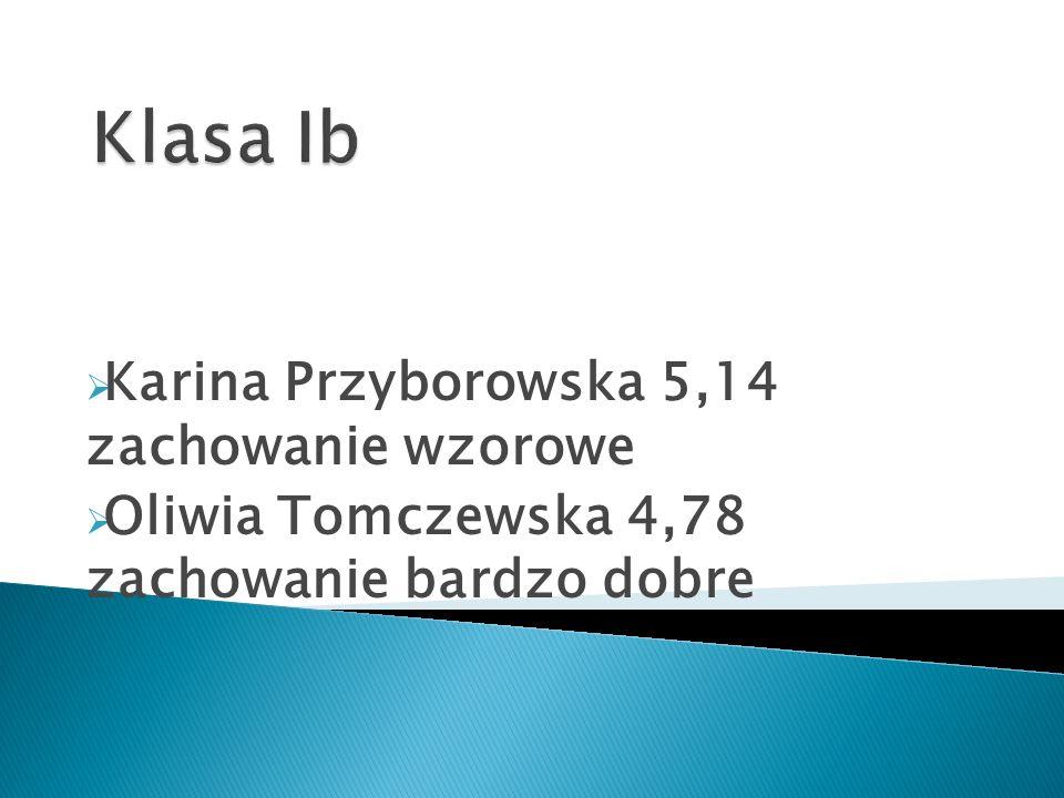  Karina Przyborowska 5,14 zachowanie wzorowe  Oliwia Tomczewska 4,78 zachowanie bardzo dobre