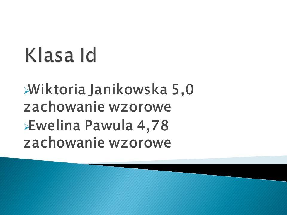  Wiktoria Janikowska 5,0 zachowanie wzorowe  Ewelina Pawula 4,78 zachowanie wzorowe