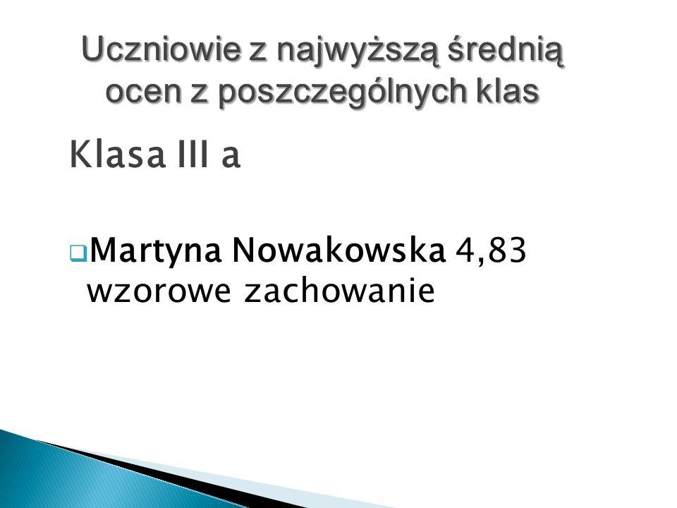 Klasa III a  Martyna Nowakowska 4,83 wzorowe zachowanie