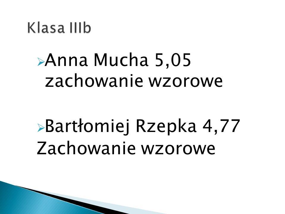  Anna Mucha 5,05 zachowanie wzorowe  Bartłomiej Rzepka 4,77 Zachowanie wzorowe