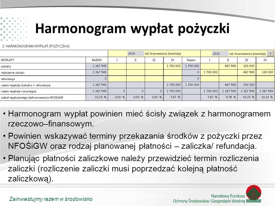Zainwestujmy razem w środowisko Harmonogram wypłat pożyczki Harmonogram wypłat powinien mieć ścisły związek z harmonogramem rzeczowo–finansowym. Powin