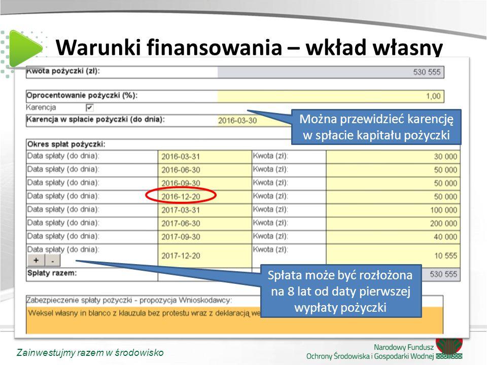 Zainwestujmy razem w środowisko Warunki finansowania – wkład własny Można przewidzieć karencję w spłacie kapitału pożyczki Spłata może być rozłożona n