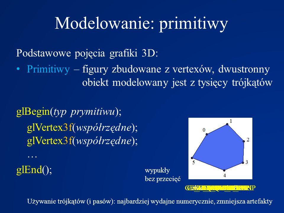 Podstawowe pojęcia grafiki 3D: Primitiwy – figury zbudowane z vertexów, dwustronny obiekt modelowany jest z tysięcy trójkątów glBegin(typ prymitiwu);