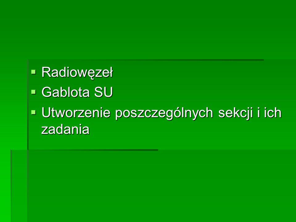  Radiowęzeł  Gablota SU  Utworzenie poszczególnych sekcji i ich zadania
