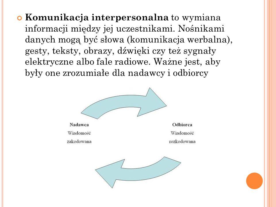 Komunikacja interpersonalna to wymiana informacji między jej uczestnikami.