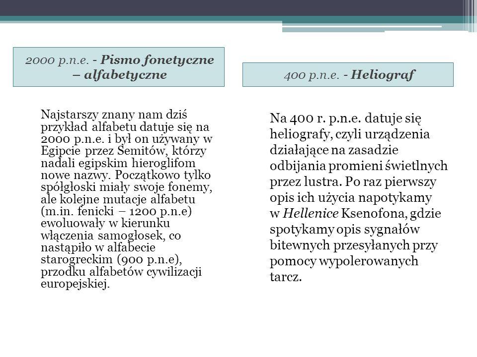 2000 p.n.e. - Pismo fonetyczne – alfabetyczne 400 p.n.e. - Heliograf Najstarszy znany nam dziś przykład alfabetu datuje się na 2000 p.n.e. i był on uż