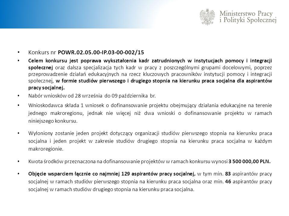 Konkurs nr POWR.02.05.00-IP.03-00-002/15 Celem konkursu jest poprawa wykształcenia kadr zatrudnionych w instytucjach pomocy i integracji społecznej or