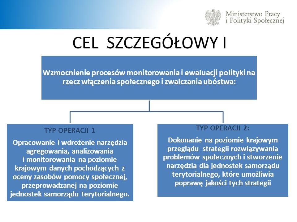 Studia pierwszego i drugiego stopnia na kierunku praca socjalna zostaną zorganizowane i przeprowadzone w systemie niestacjonarnym, dla aspirantów pracy socjalnej, zatrudnionych w jednym z trzech makroregionów: - makroregion I – obejmujący województwa: zachodniopomorskie, pomorskie, kujawsko- pomorskie, wielkopolskie, lubuskie i dolnośląskie (co najmniej 41 osób, 23/18), kwota 1 112 403,00 PLN - makroregion II – obejmujący województwa: warmińsko-mazurskie, podlaskie, mazowieckie, lubelskie, (co najmniej 46 osób, 31/15) kwota 1 248 062,00 PLN - makroregion III – obejmujący województwa: łódzkie, świętokrzyskie, podkarpackie, opolskie, śląskie, małopolskie.