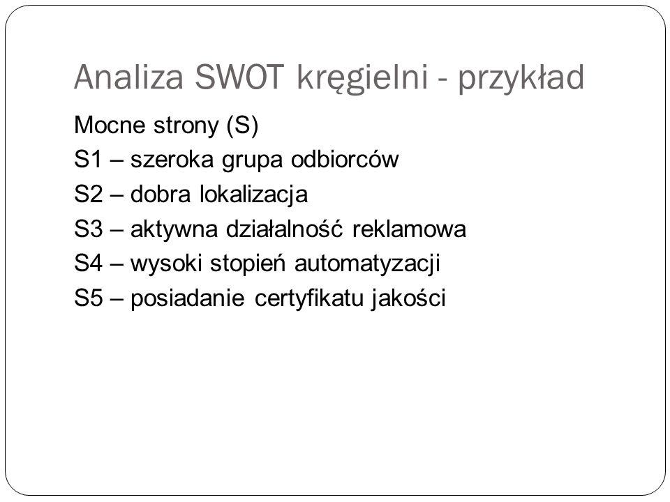 Analiza SWOT kręgielni - przykład Mocne strony (S) S1 – szeroka grupa odbiorców S2 – dobra lokalizacja S3 – aktywna działalność reklamowa S4 – wysoki stopień automatyzacji S5 – posiadanie certyfikatu jakości