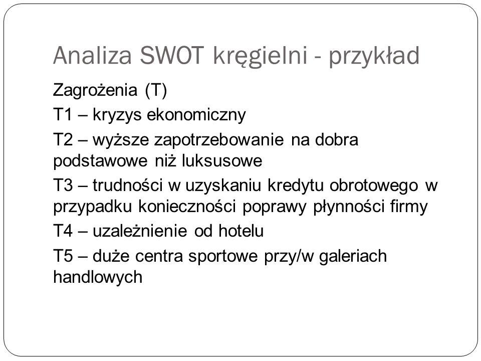 Analiza SWOT kręgielni - przykład Zagrożenia (T) T1 – kryzys ekonomiczny T2 – wyższe zapotrzebowanie na dobra podstawowe niż luksusowe T3 – trudności w uzyskaniu kredytu obrotowego w przypadku konieczności poprawy płynności firmy T4 – uzależnienie od hotelu T5 – duże centra sportowe przy/w galeriach handlowych