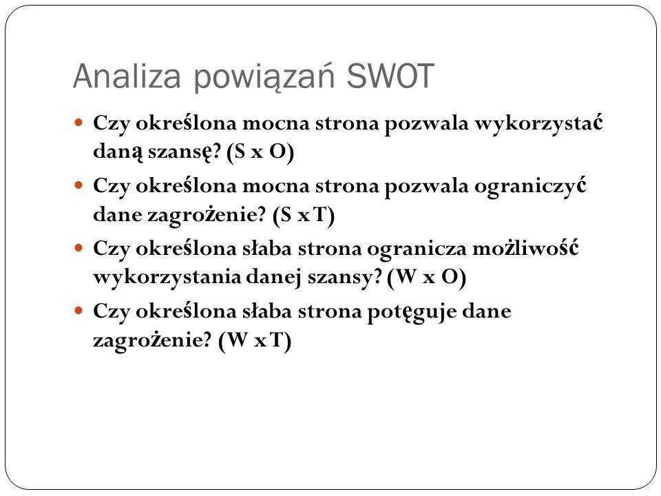 Analiza powiązań SWOT Czy okre ś lona mocna strona pozwala wykorzysta ć dan ą szans ę .
