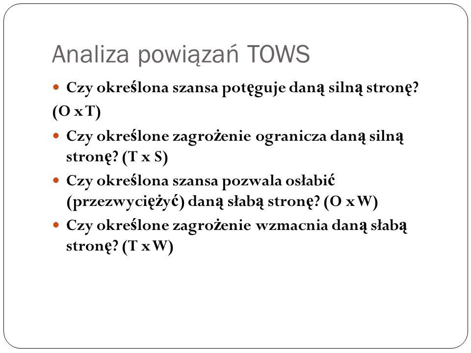 Analiza powiązań TOWS Czy okre ś lona szansa pot ę guje dan ą siln ą stron ę .