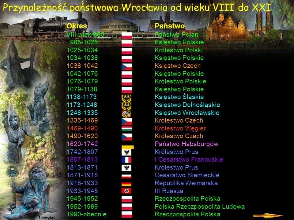 Daktylek Przynależność państwowa Wrocławia od wieku VIII do XXI OkresPaństwo VIII wiek-985Państwo Polan 985-1025Księstwo Polskie 1025-1034Królestwo Polski 1034-1038Księstwo Polskie 1038-1042Księstwo Czech 1042-1076Księstwo Polskie 1076-1079Królestwo Polskie 1079-1138Księstwo Polskie 1138-1173Księstwo Śląskie 1173-1248Księstwo Dolnośląskie 1248-1335Księstwo Wrocławskie 1335-1469Królestwo Czech 1469-1490Królestwo Węgier 1490-1620Królestwo Czech 1620-1742Państwo Habsburgów 1742-1807Królestwo Prus 1807-1813I Cesarstwo Francuskie 1813-1871Królestwo Prus 1871-1918Cesarstwo Niemieckie 1918-1933Republika Weimarska 1933-1945III Rzesza 1945-1952Rzeczpospolita Polska 1952-1989Polska Rzeczpospolita Ludowa 1990-obecnieRzeczpospolita Polska