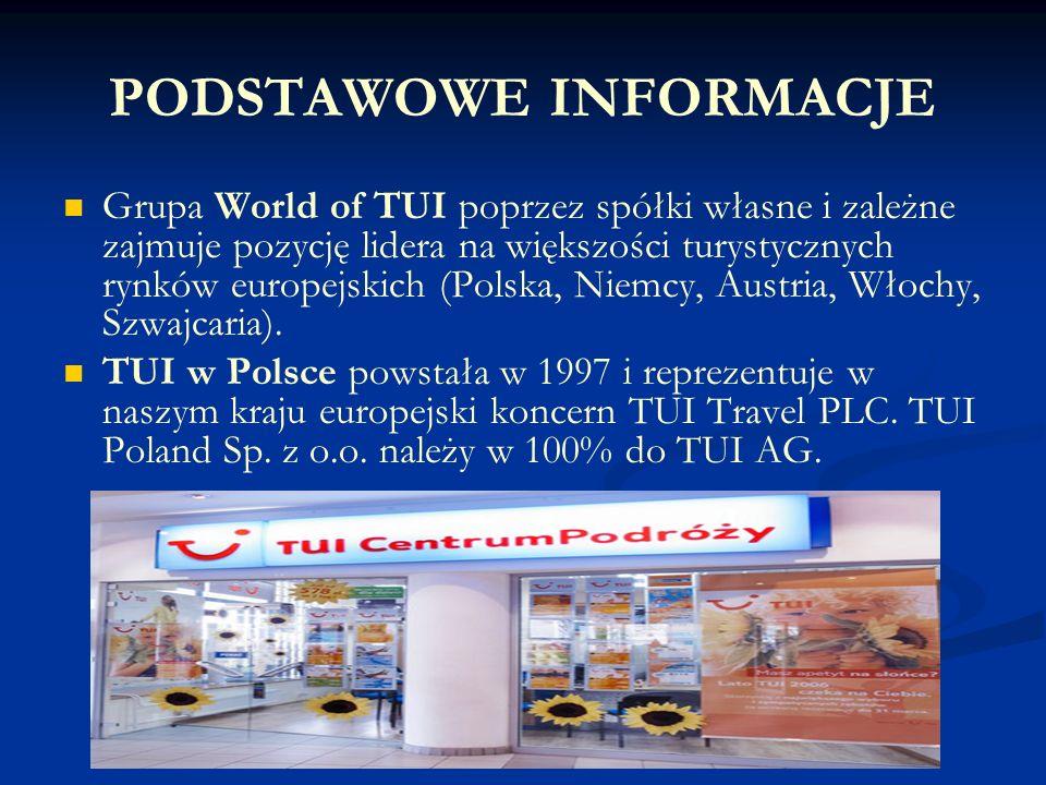 PODSTAWOWE INFORMACJE Grupa World of TUI poprzez spółki własne i zależne zajmuje pozycję lidera na większości turystycznych rynków europejskich (Polska, Niemcy, Austria, Włochy, Szwajcaria).