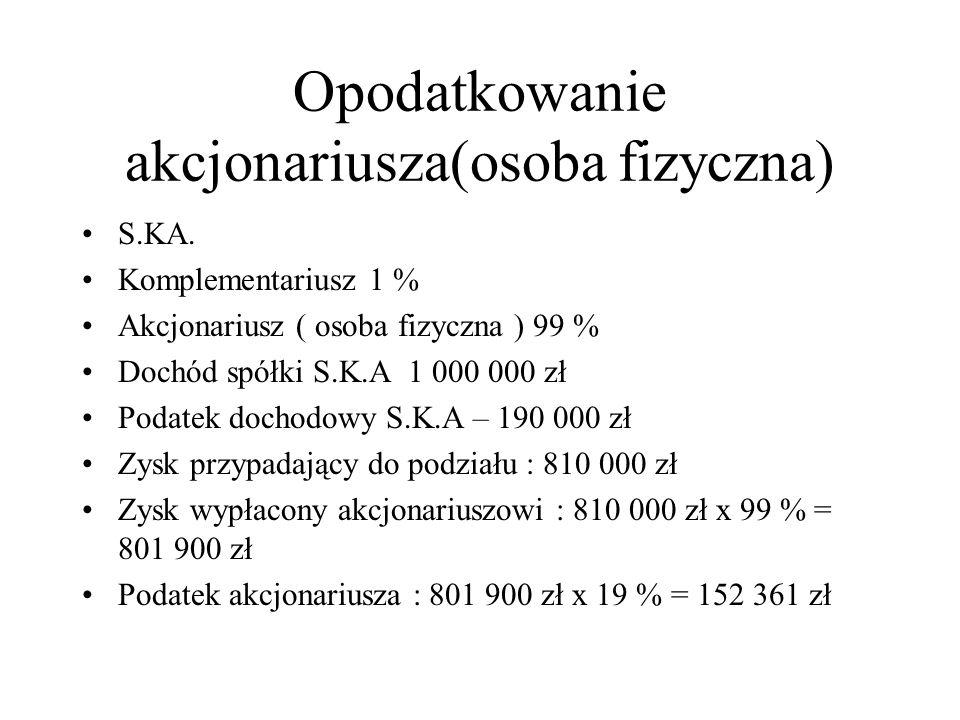 Opodatkowanie akcjonariusza(osoba fizyczna) S.KA. Komplementariusz 1 % Akcjonariusz ( osoba fizyczna ) 99 % Dochód spółki S.K.A 1 000 000 zł Podatek d