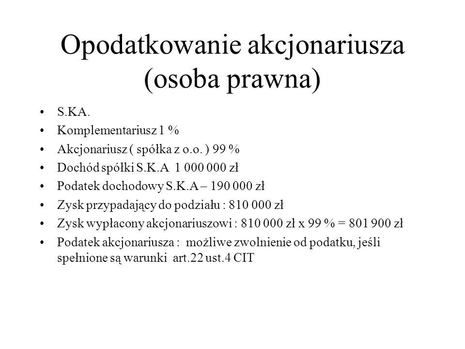 Opodatkowanie akcjonariusza (osoba prawna) S.KA. Komplementariusz 1 % Akcjonariusz ( spółka z o.o. ) 99 % Dochód spółki S.K.A 1 000 000 zł Podatek doc