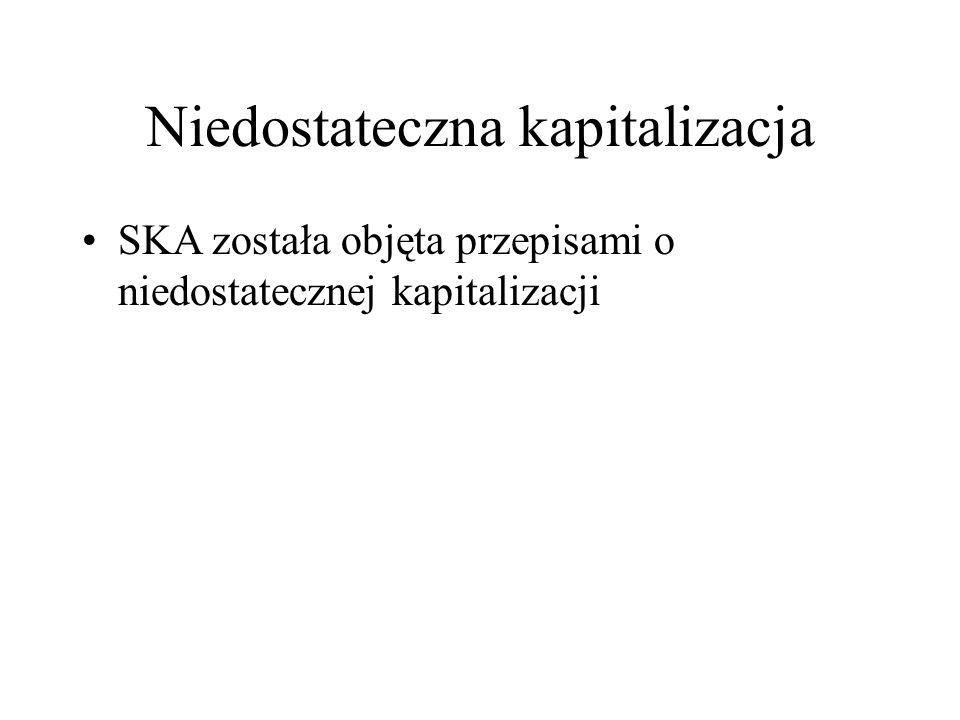 Niedostateczna kapitalizacja SKA została objęta przepisami o niedostatecznej kapitalizacji