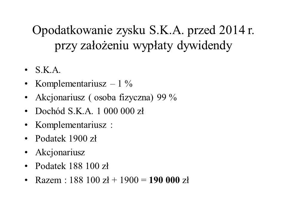 Opodatkowanie zysku S.K.A. przed 2014 r. przy założeniu wypłaty dywidendy S.K.A. Komplementariusz – 1 % Akcjonariusz ( osoba fizyczna) 99 % Dochód S.K