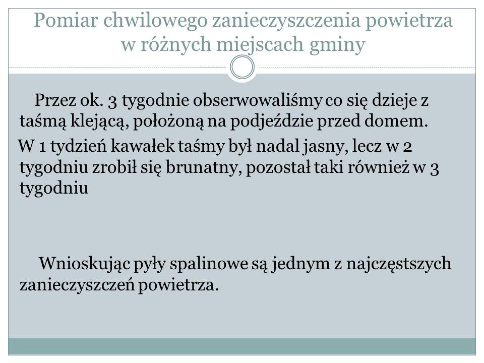 Pomiar chwilowego zanieczyszczenia powietrza w różnych miejscach gminy Przez ok.