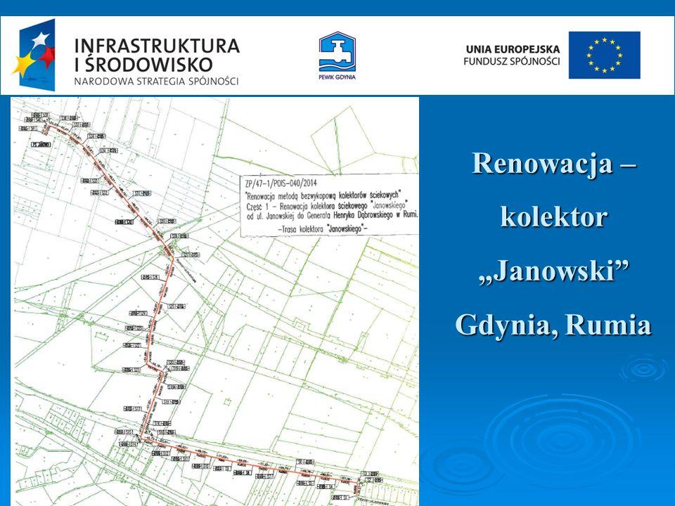"""Renowacja – kolektor """"Janowski Gdynia, Rumia"""